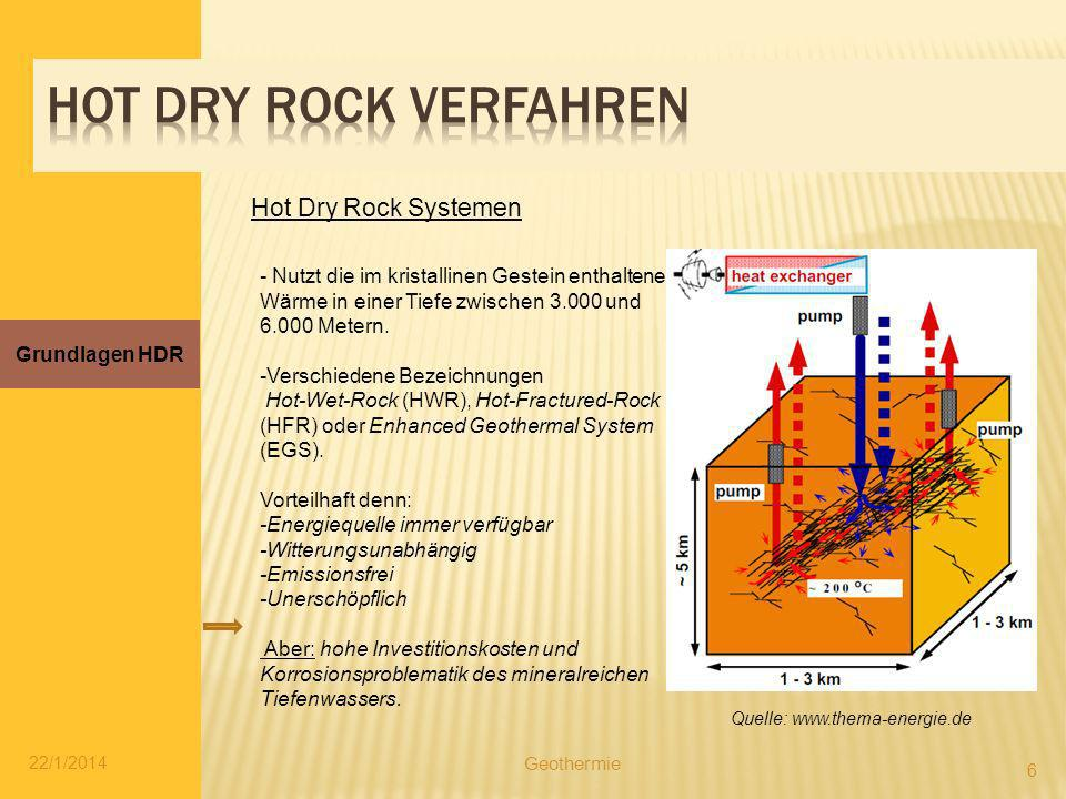 Hot dry rock verfahren Hot Dry Rock Systemen
