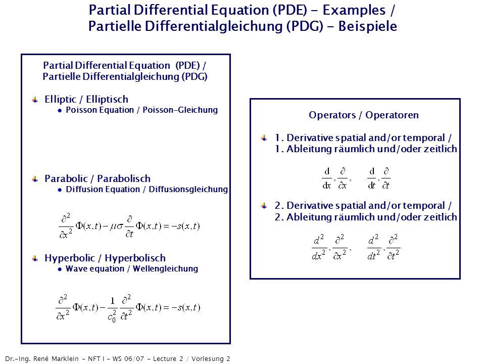Partial Differential Equation (PDE) - Examples / Partielle Differentialgleichung (PDG) - Beispiele