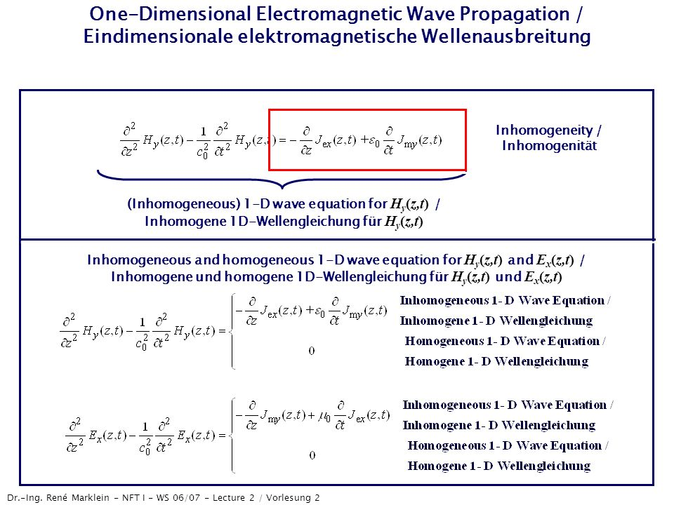 (Inhomogeneous) 1-D wave equation for Hy(z,t) /