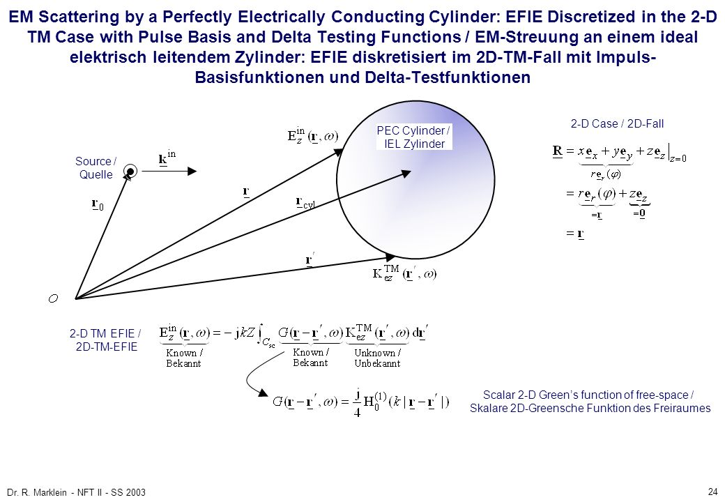 EM Scattering by a Perfectly Electrically Conducting Cylinder: EFIE Discretized in the 2-D TM Case with Pulse Basis and Delta Testing Functions / EM-Streuung an einem ideal elektrisch leitendem Zylinder: EFIE diskretisiert im 2D-TM-Fall mit Impuls-Basisfunktionen und Delta-Testfunktionen