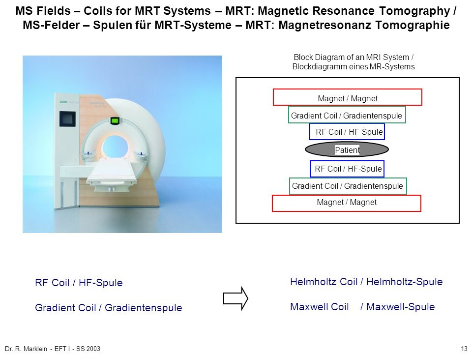 MS Fields – Coils for MRT Systems – MRT: Magnetic Resonance Tomography / MS-Felder – Spulen für MRT-Systeme – MRT: Magnetresonanz Tomographie