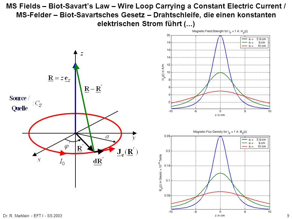 MS Fields – Biot-Savart's Law – Wire Loop Carrying a Constant Electric Current / MS-Felder – Biot-Savartsches Gesetz – Drahtschleife, die einen konstanten elektrischen Strom führt (...)