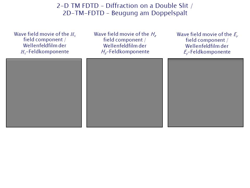 2-D TM FDTD – Diffraction on a Double Slit / 2D-TM-FDTD – Beugung am Doppelspalt
