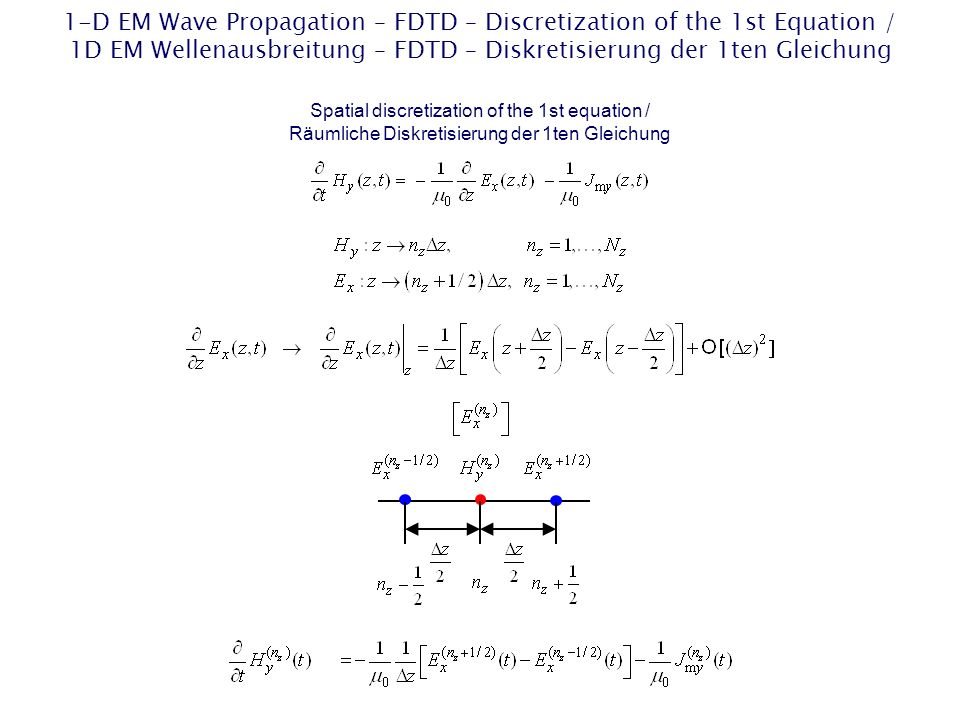 1-D EM Wave Propagation – FDTD – Discretization of the 1st Equation / 1D EM Wellenausbreitung – FDTD – Diskretisierung der 1ten Gleichung
