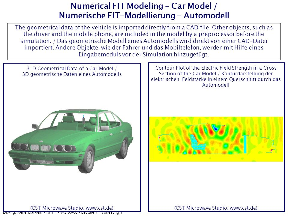 Numerical FIT Modeling – Car Model / Numerische FIT-Modellierung – Automodell