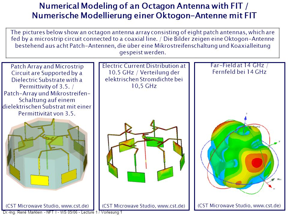 Numerical Modeling of an Octagon Antenna with FIT / Numerische Modellierung einer Oktogon-Antenne mit FIT