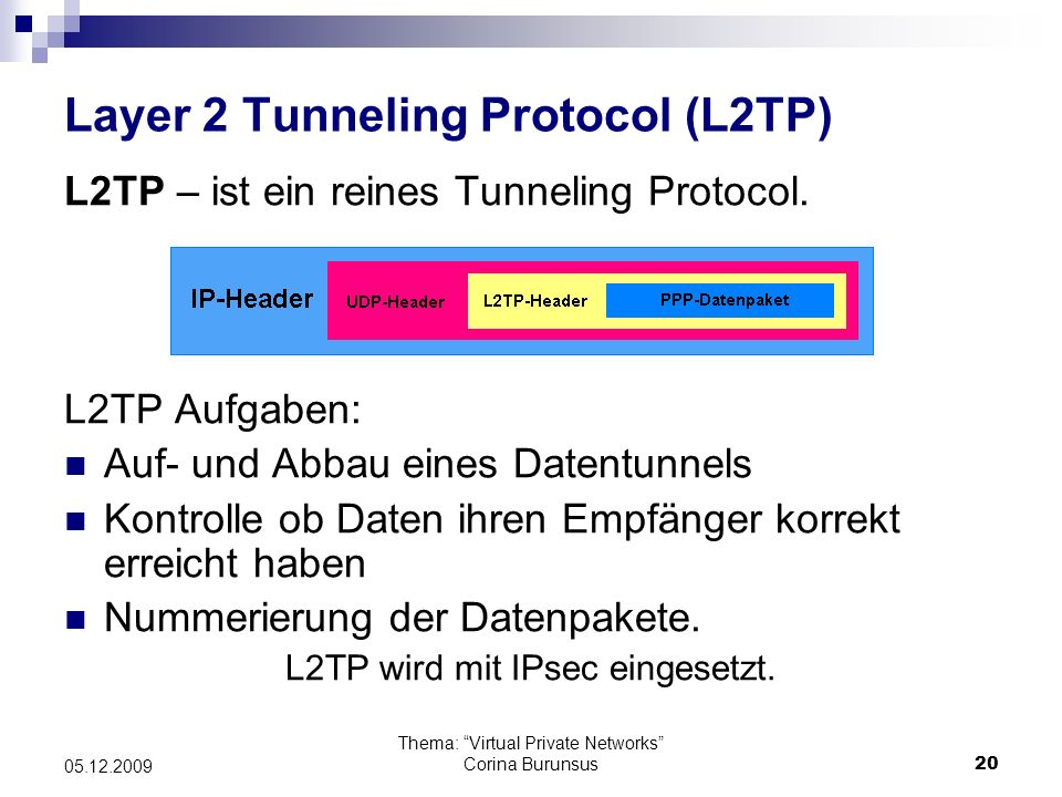 Layer 2 Tunneling Protocol (L2TP)