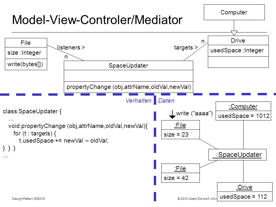 Model-View-Controler/Mediator