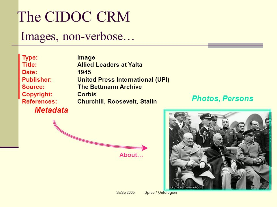 The CIDOC CRM Images, non-verbose…