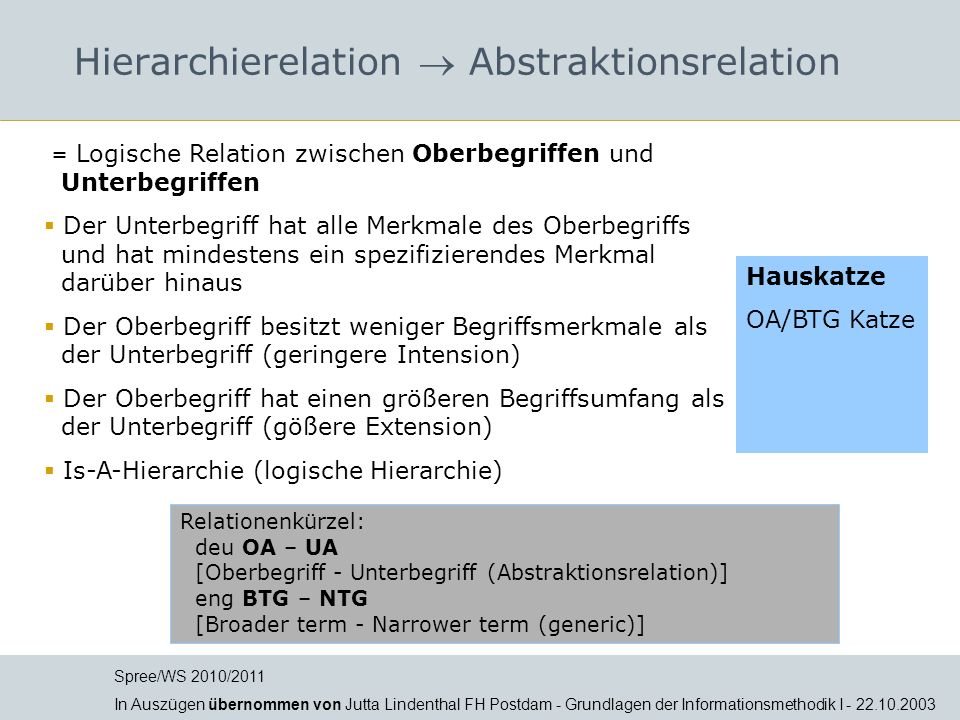 Hierarchierelation  Abstraktionsrelation