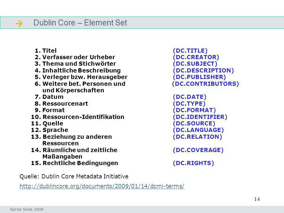  Dublin Core – Element Set 1. Titel (DC.TITLE)