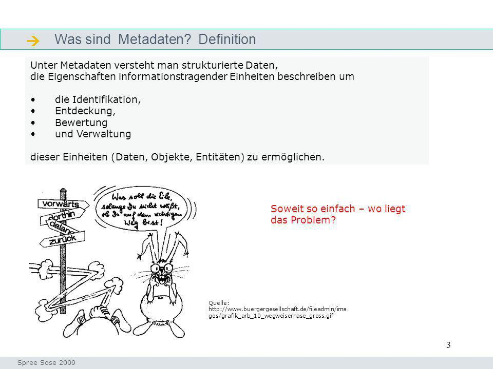  Was sind Metadaten Definition