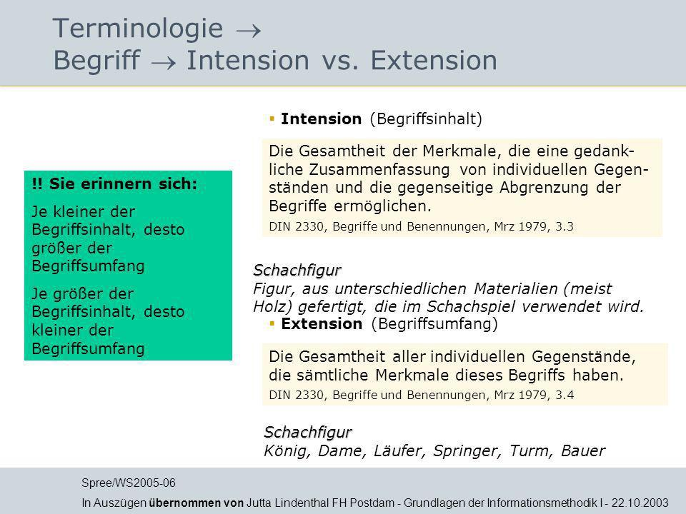 Terminologie  Begriff  Intension vs. Extension