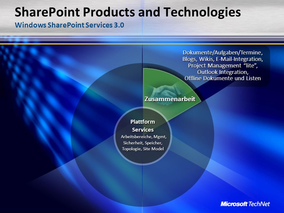 SharePoint Products and Technologies Windows SharePoint Services 3.0