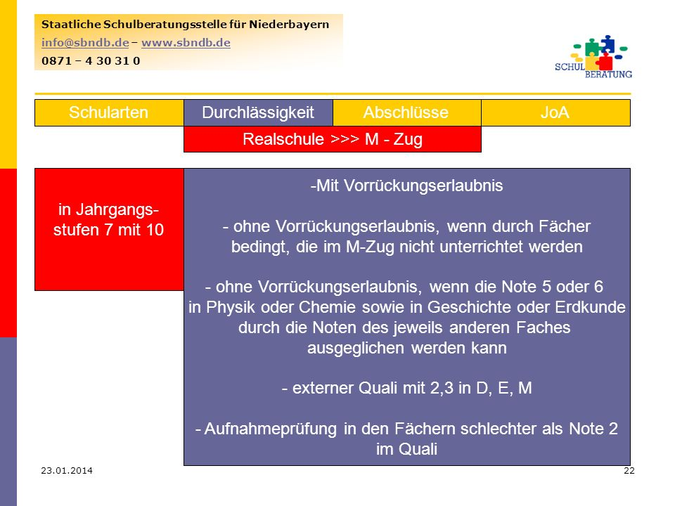 Realschule >>> M - Zug