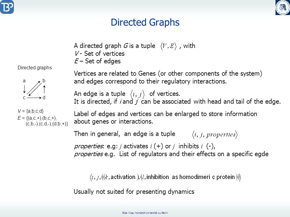 Directed Graphs A directed graph G is a tuple , with