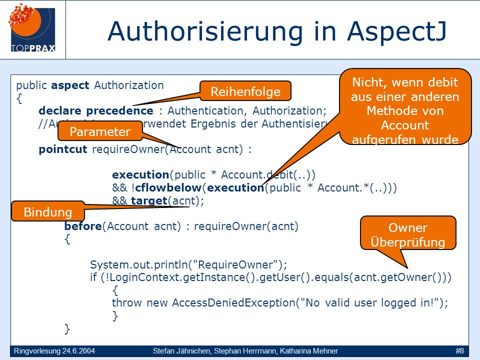 Authorisierung in AspectJ