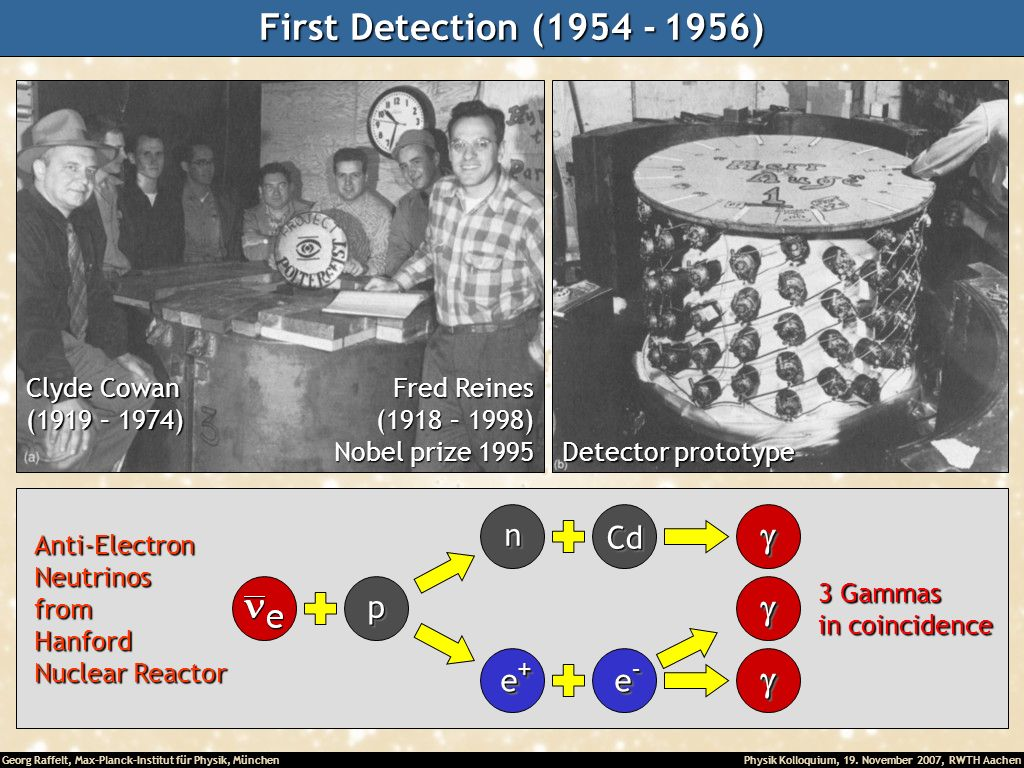 First Detection ( ) g p n Cd e+ e- Clyde Cowan (1919 – 1974)