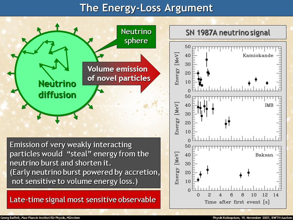 The Energy-Loss Argument