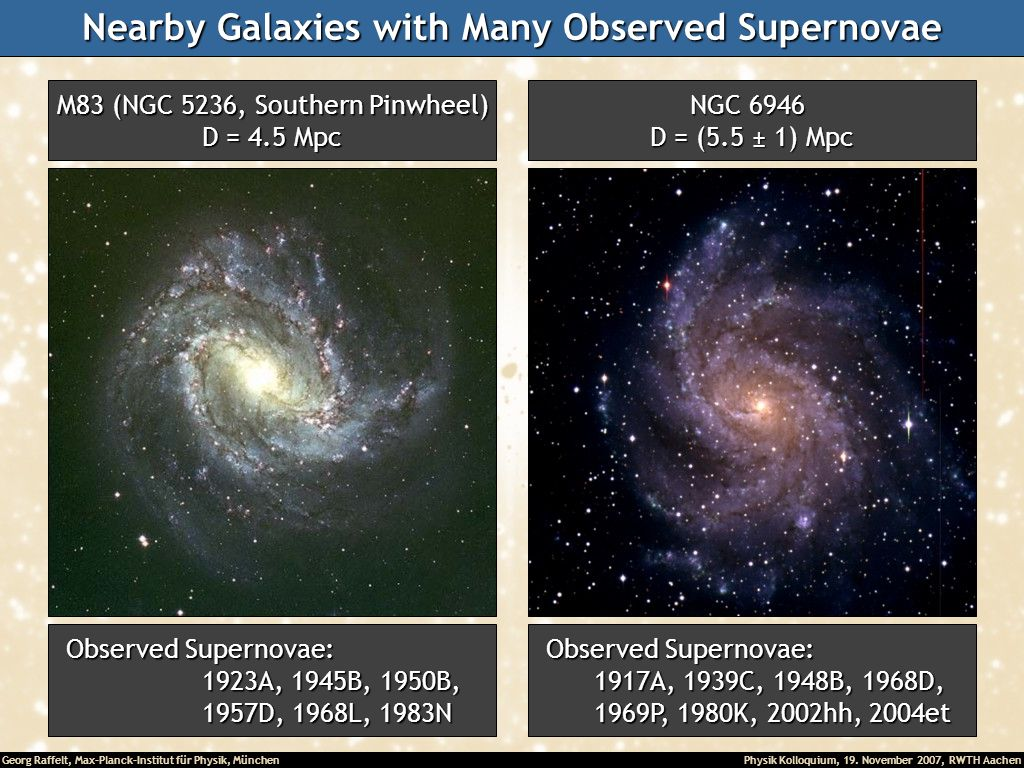 Nearby Galaxies with Many Observed Supernovae