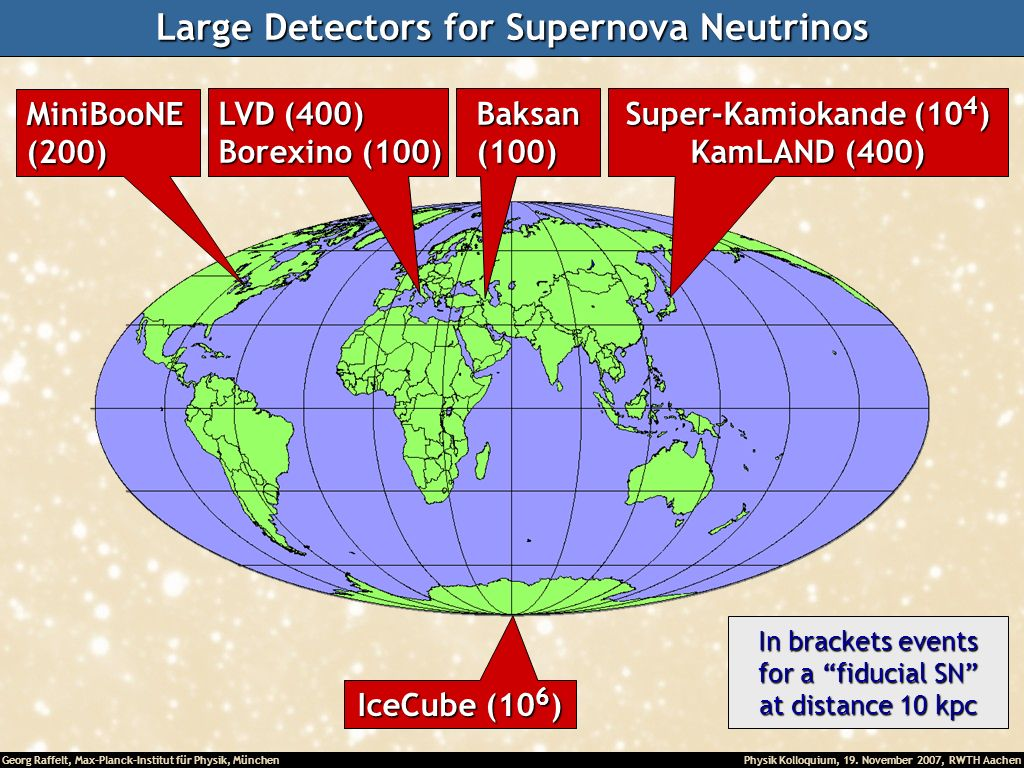 Large Detectors for Supernova Neutrinos