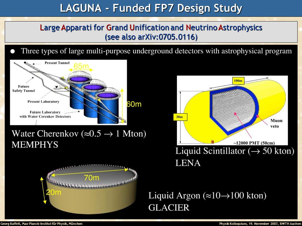 LAGUNA - Funded FP7 Design Study