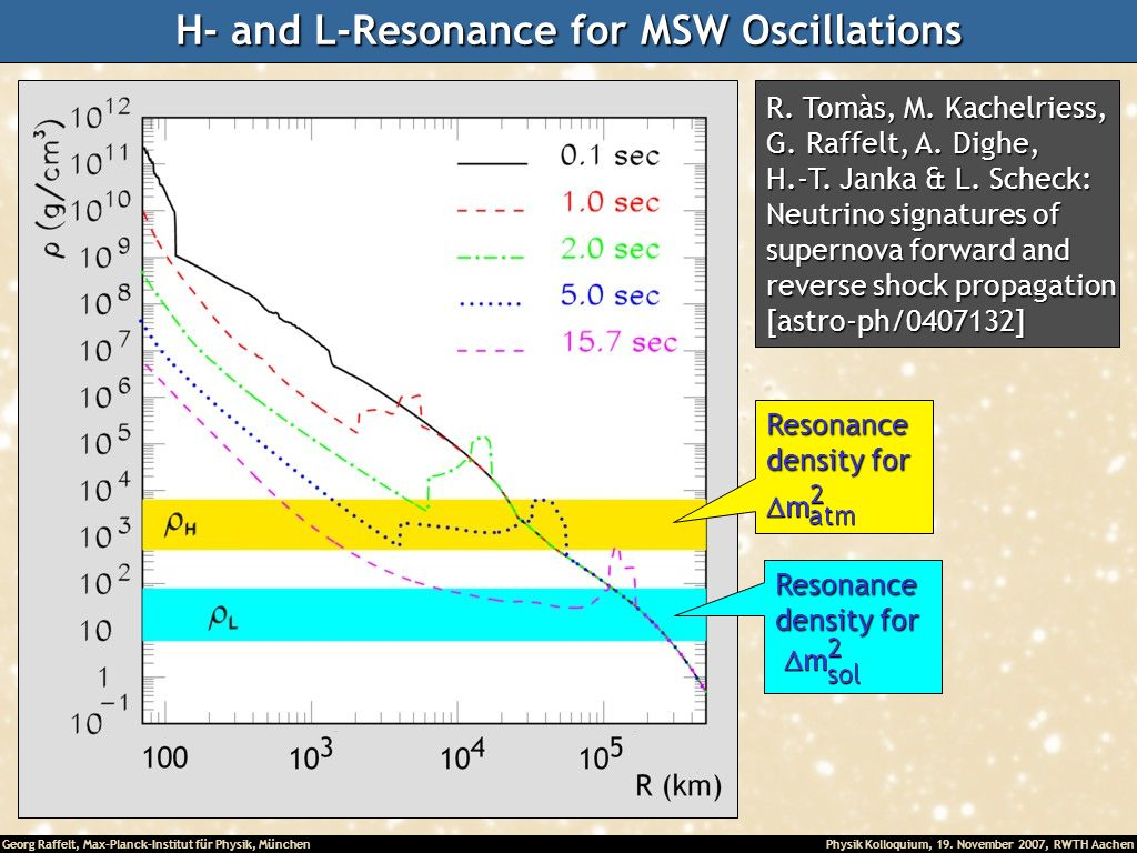 H- and L-Resonance for MSW Oscillations