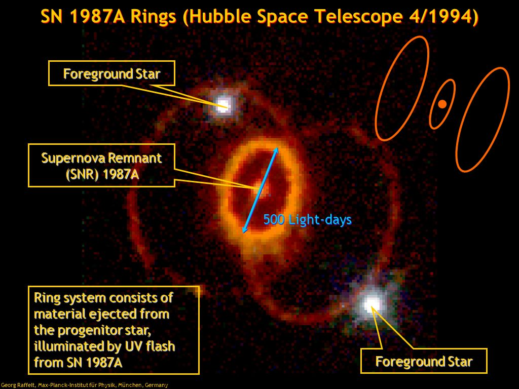 SN 1987A Rings (Hubble Space Telescope 4/1994)