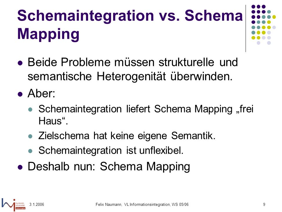 Schemaintegration vs. Schema Mapping