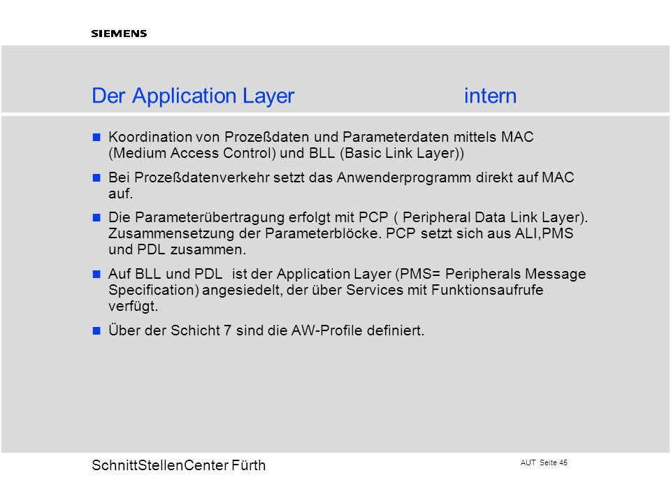 Der Application Layer intern