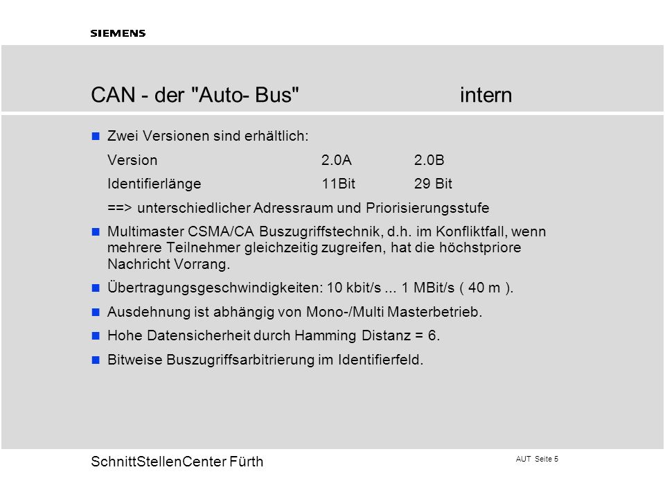 CAN - der Auto- Bus intern