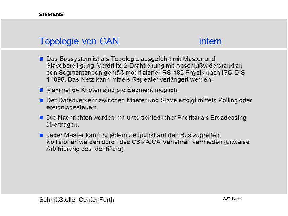 Topologie von CAN intern