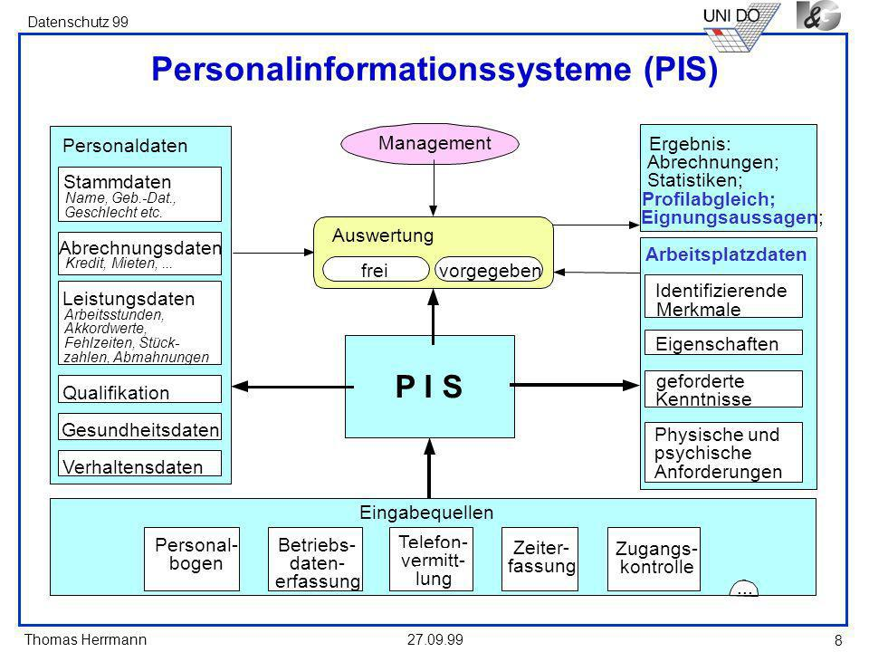 Personalinformationssysteme (PIS)