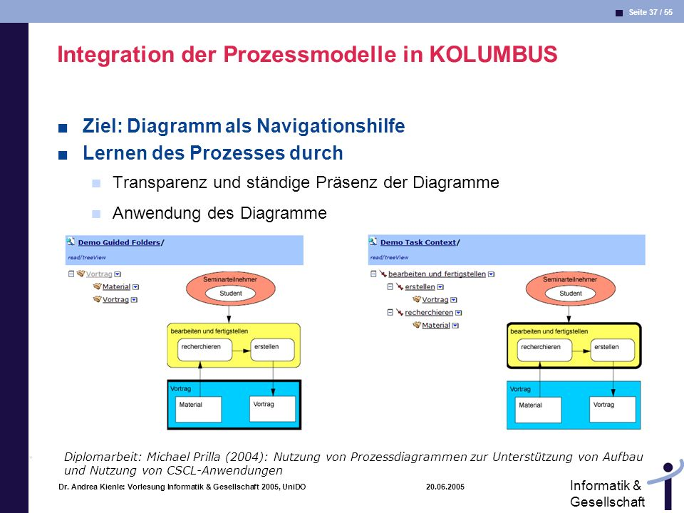 Integration der Prozessmodelle in KOLUMBUS