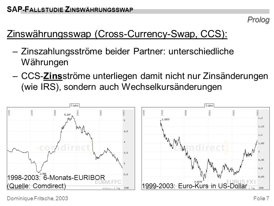 Zinswährungsswap (Cross-Currency-Swap, CCS):