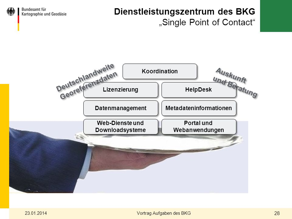 "Dienstleistungszentrum des BKG ""Single Point of Contact"