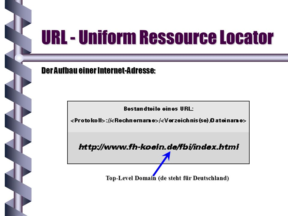 URL - Uniform Ressource Locator