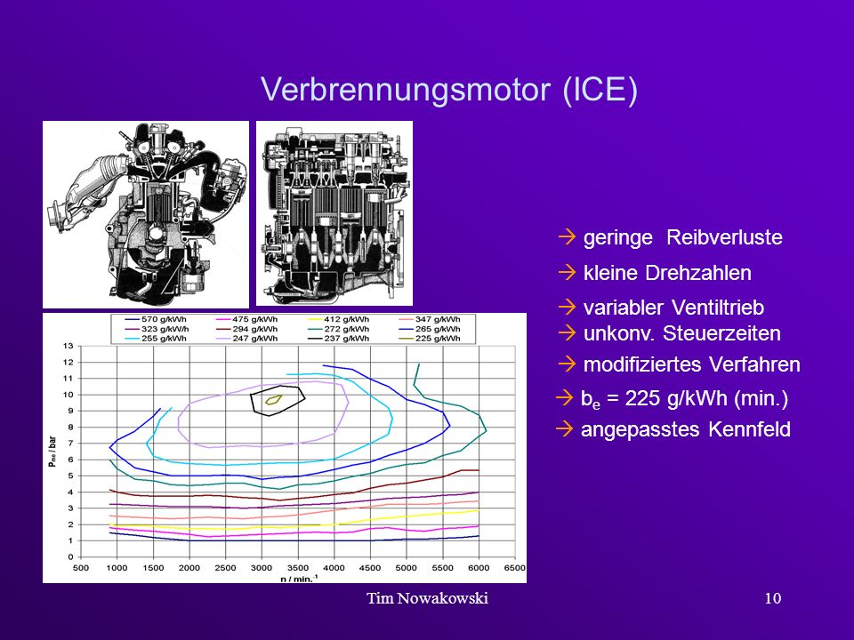 Verbrennungsmotor (ICE)