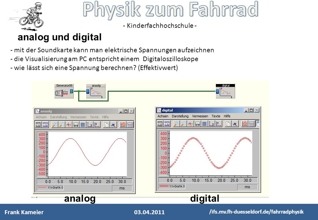 analog und digital analog digital