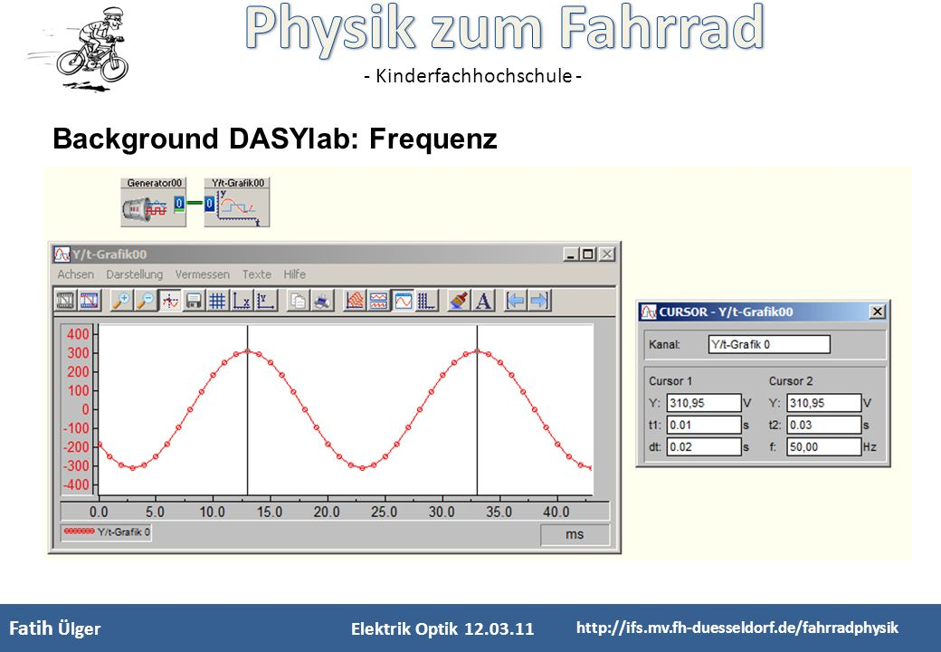 Background DASYlab: Frequenz