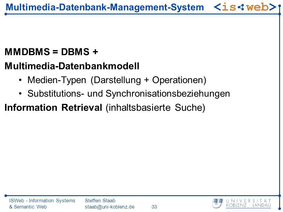 Multimedia-Datenbank-Management-System