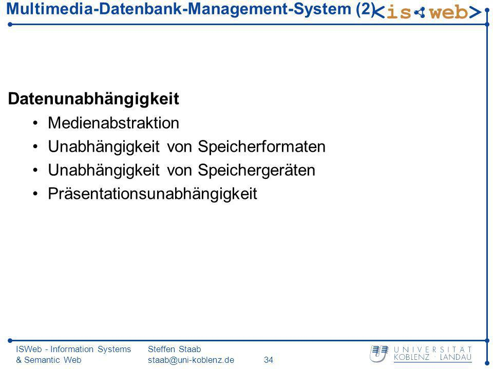 Multimedia-Datenbank-Management-System (2)