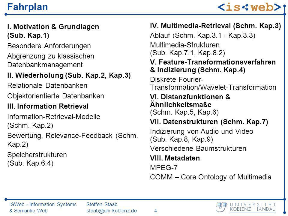 Fahrplan I. Motivation & Grundlagen (Sub. Kap.1)