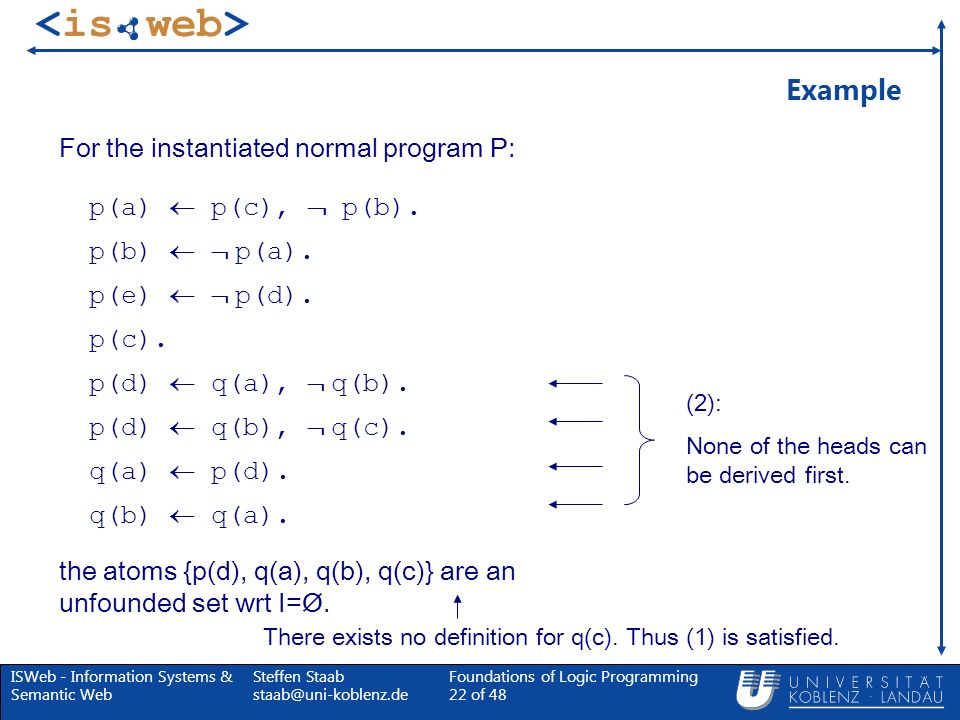 Example For the instantiated normal program P: p(a)  p(c),  p(b).
