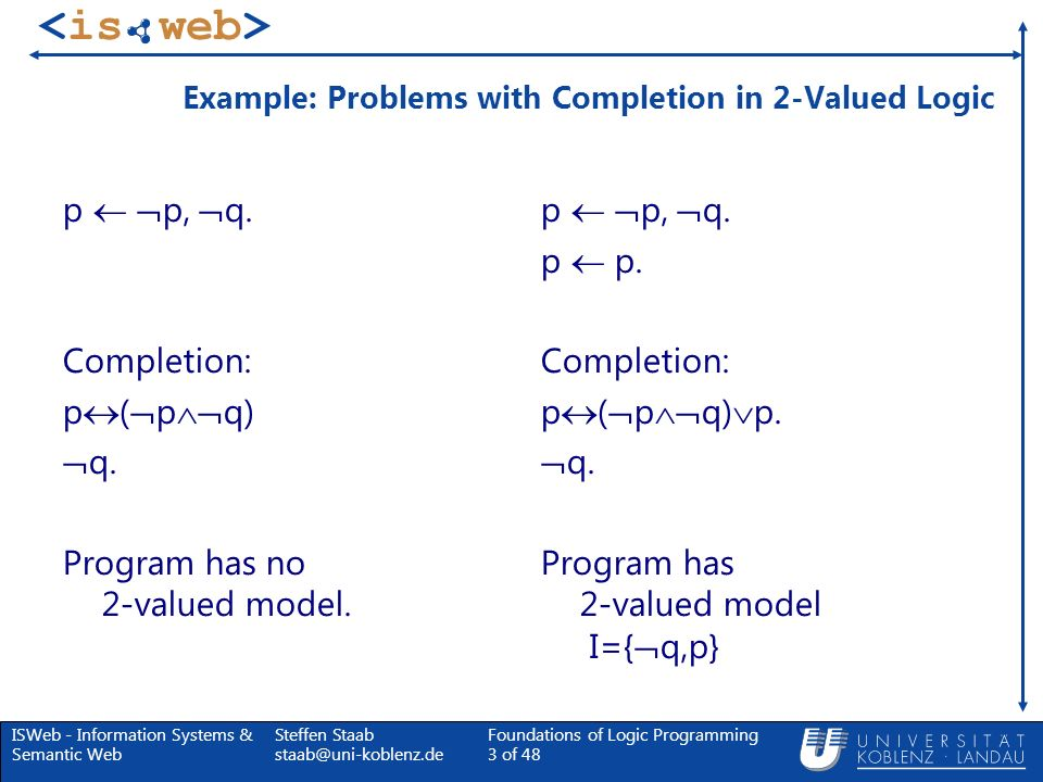 Example: Problems with Completion in 2-Valued Logic