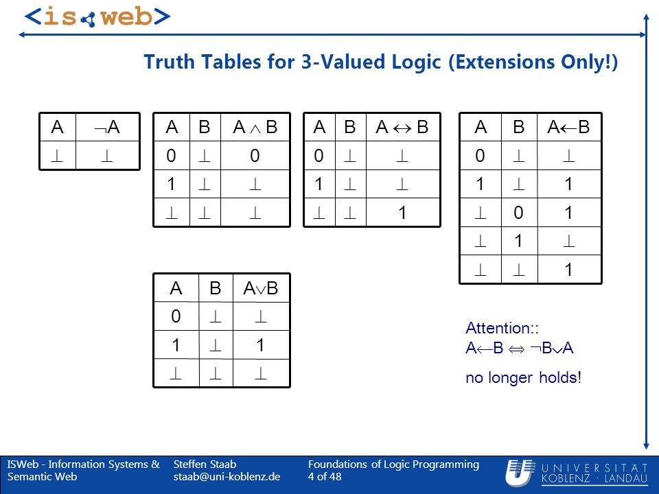 Truth Tables for 3-Valued Logic (Extensions Only!)