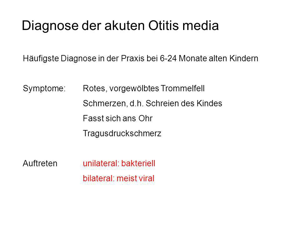 Diagnose der akuten Otitis media