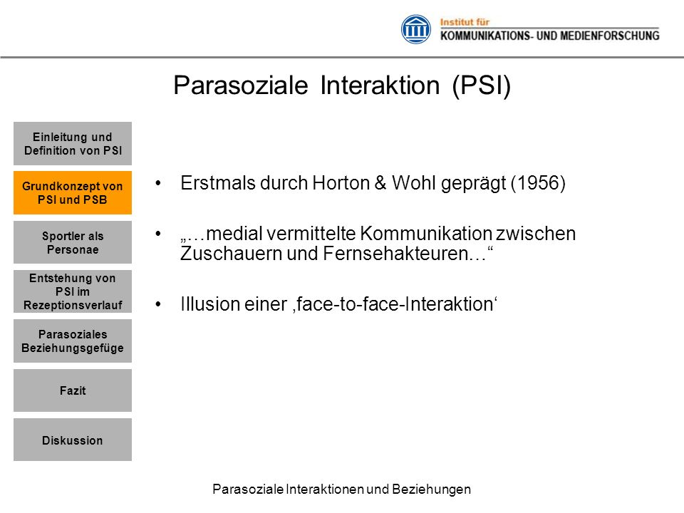 Parasoziale Interaktion (PSI)