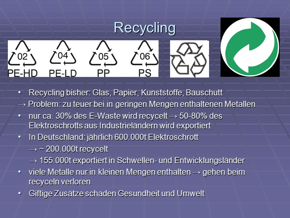 Recycling Recycling bisher: Glas, Papier, Kunststoffe, Bauschutt