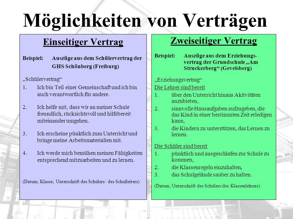 Charmant Vertrags Beispiel Zeitgenössisch - Bilder für das ...